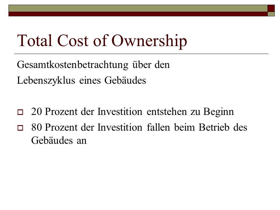 Total Cost of Ownership Gesamtkostenbetrachtung über den Lebenszyklus eines Gebäudes 20 Prozent der Investition entstehen zu Beginn 80 Prozent der Inv