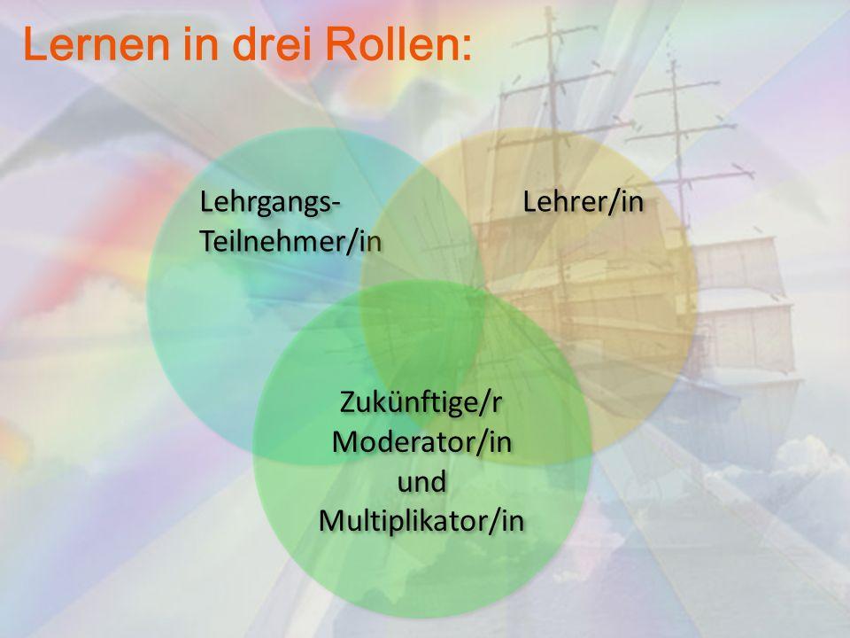 Lernen in drei Rollen: Lehrgangs- Teilnehmer/in Lehrer/in Zukünftige/r Moderator/in und Multiplikator/in
