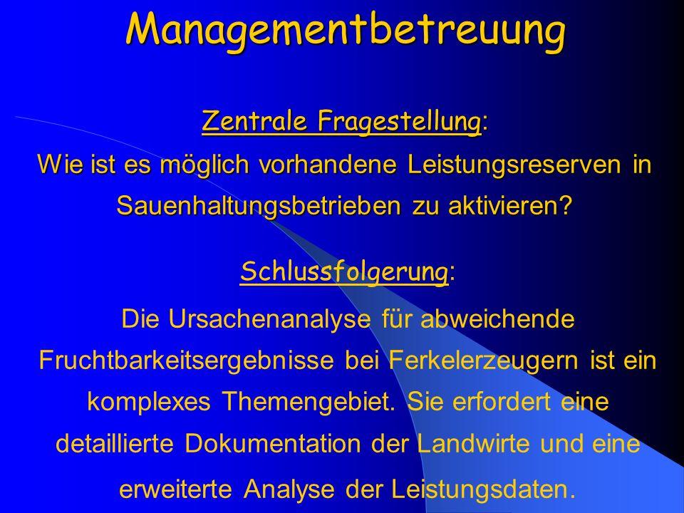 Managementbetreuung Zentrale Fragestellung : Wie ist es möglich vorhandene Leistungsreserven in Sauenhaltungsbetrieben zu aktivieren? Schlussfolgerung