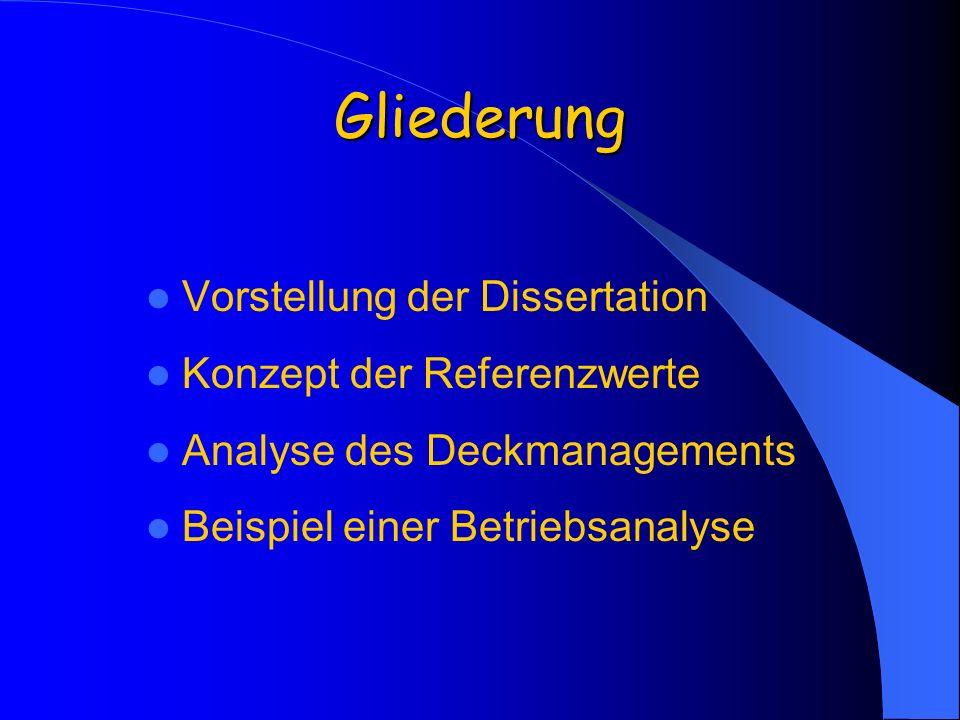 Vorstellung der Dissertation Was machen Sauenhaltungsbetriebe mit 26 abgesetzten Ferkeln / Sau / Jahr anders als Betriebe im mittleren Leistungsniveau.
