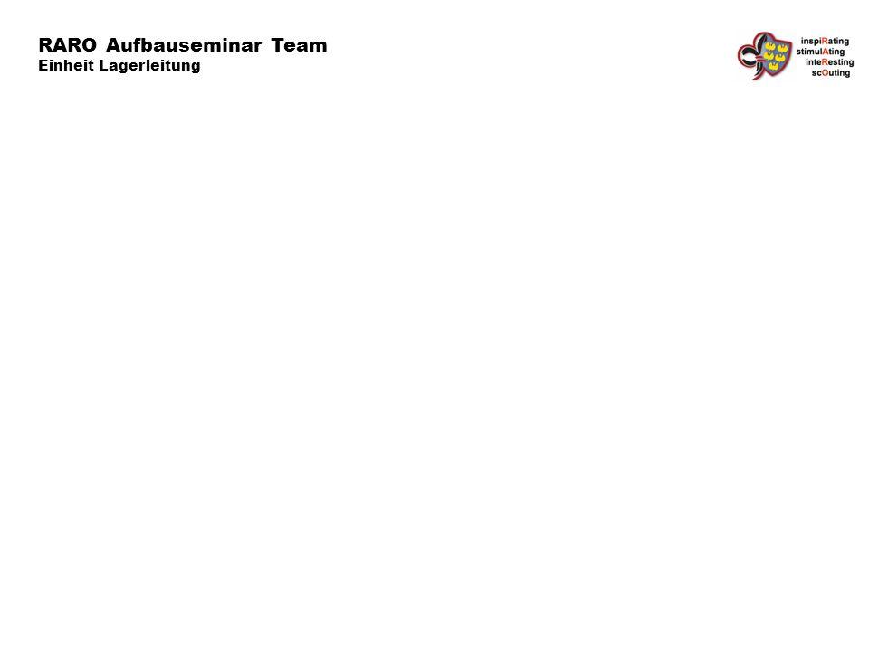 RARO Aufbauseminar Team Einheit Lagerleitung