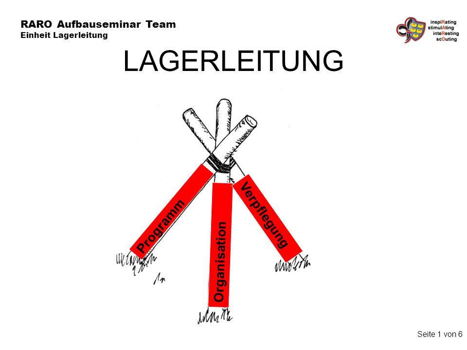 LAGERLEITUNG Programm Organisation Verpflegung RARO Aufbauseminar Team Einheit Lagerleitung Seite 1 von 6