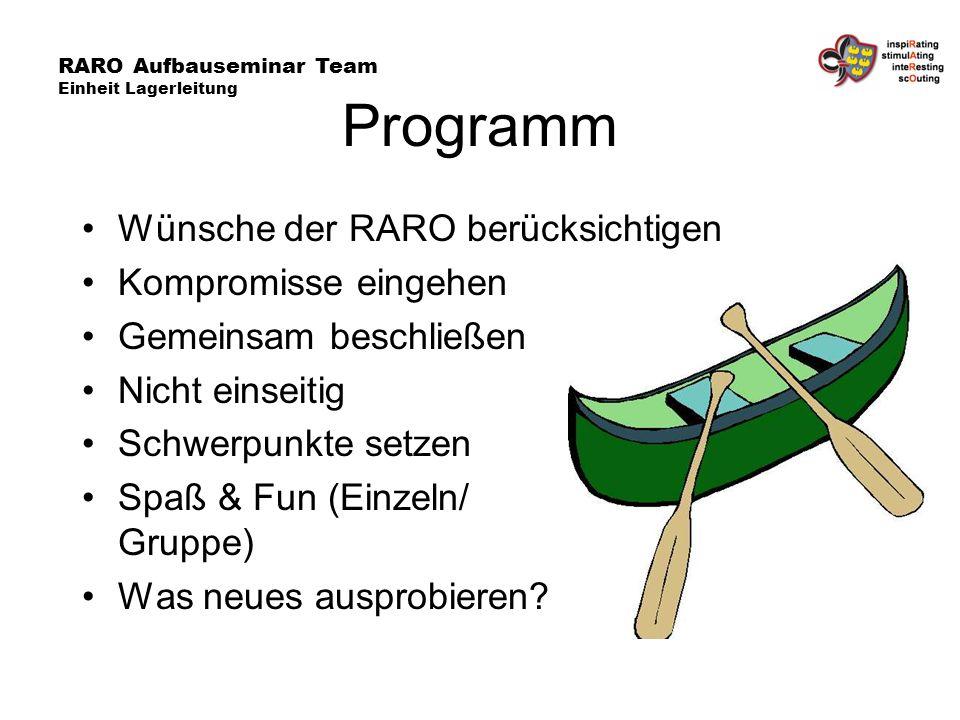 Programm Wünsche der RARO berücksichtigen Kompromisse eingehen Gemeinsam beschließen Nicht einseitig Schwerpunkte setzen Spaß & Fun (Einzeln/ Gruppe)