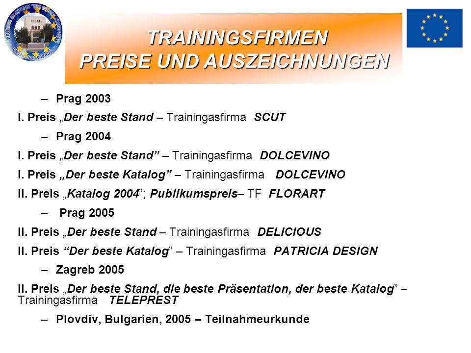 –Prag 2003 I. Preis Der beste Stand – Trainingasfirma SCUT –Prag 2004 I. Preis Der beste Stand – Trainingasfirma DOLCEVINO I. Preis Der beste Katalog