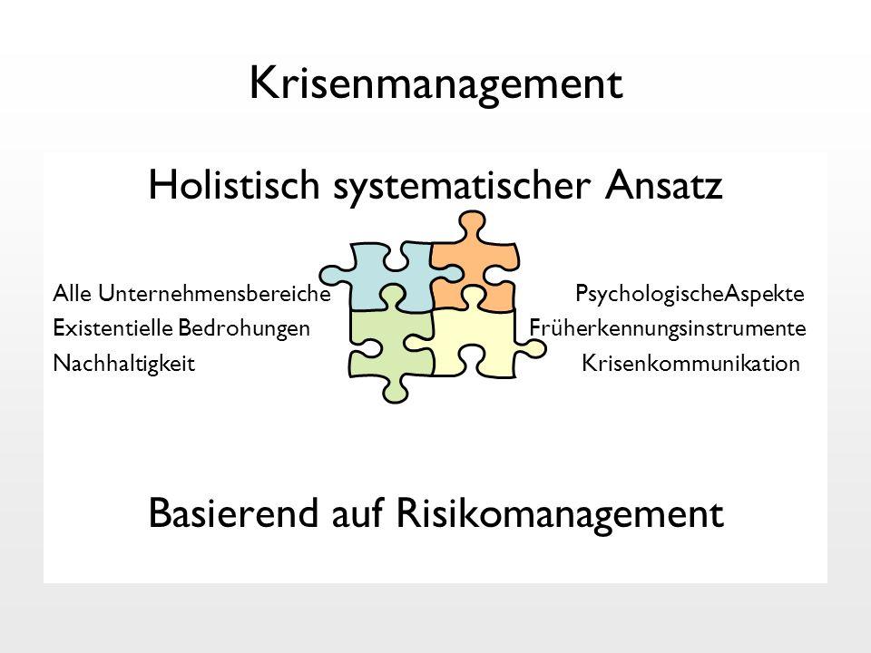 Krisenmanagement Holistisch systematischer Ansatz Alle UnternehmensbereichePsychologischeAspekte Existentielle Bedrohungen Früherkennungsinstrumente N