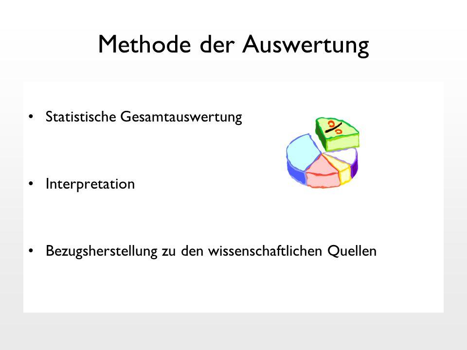 Methode der Auswertung Statistische Gesamtauswertung Interpretation Bezugsherstellung zu den wissenschaftlichen Quellen