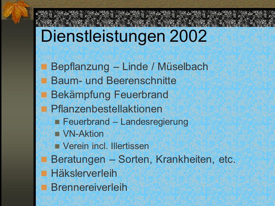 Dienstleistungen 2002 Bepflanzung – Linde / Müselbach Baum- und Beerenschnitte Bekämpfung Feuerbrand Pflanzenbestellaktionen Feuerbrand – Landesregierung VN-Aktion Verein incl.