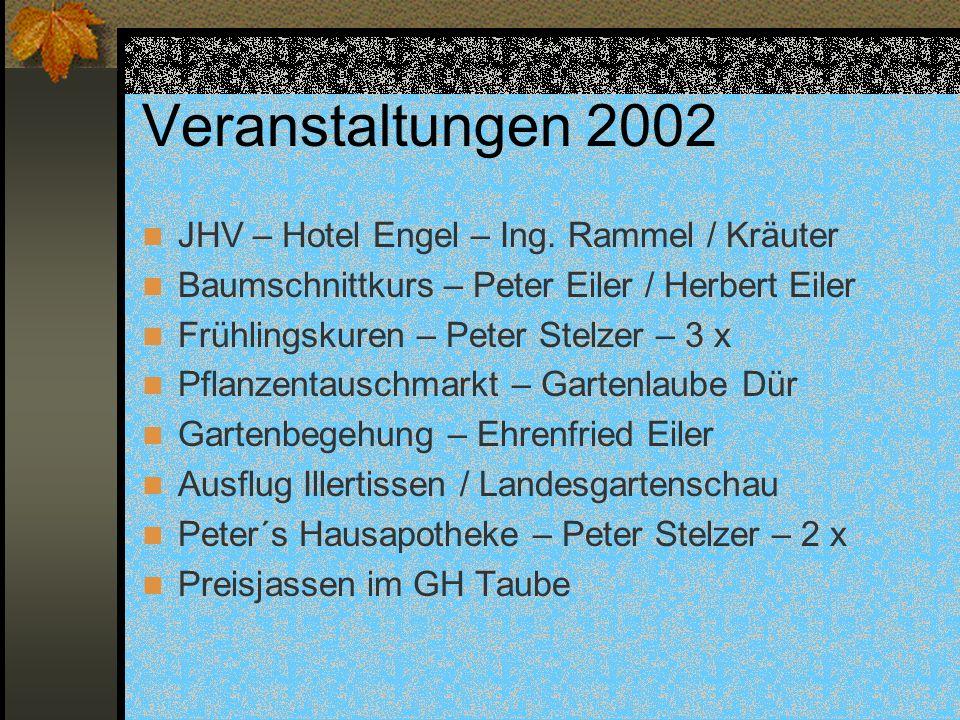 Veranstaltungen 2002 JHV – Hotel Engel – Ing.