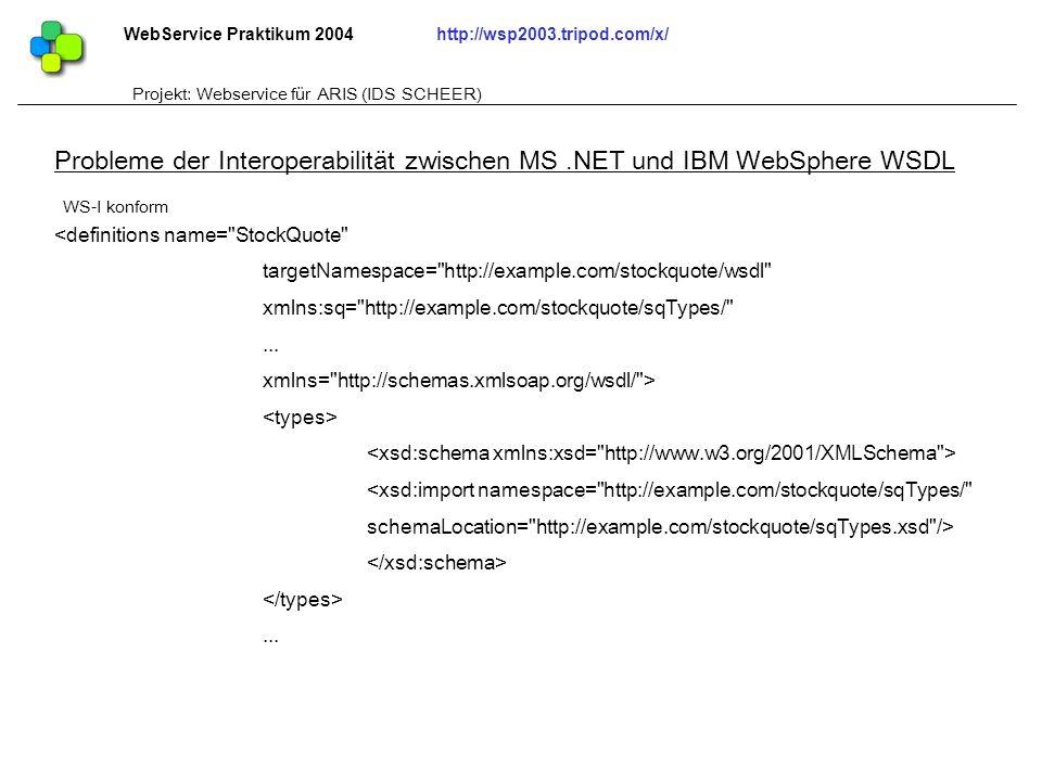 WebService Praktikum 2004http://wsp2003.tripod.com/x/ Projekt: Webservice für ARIS (IDS SCHEER) <definitions name=