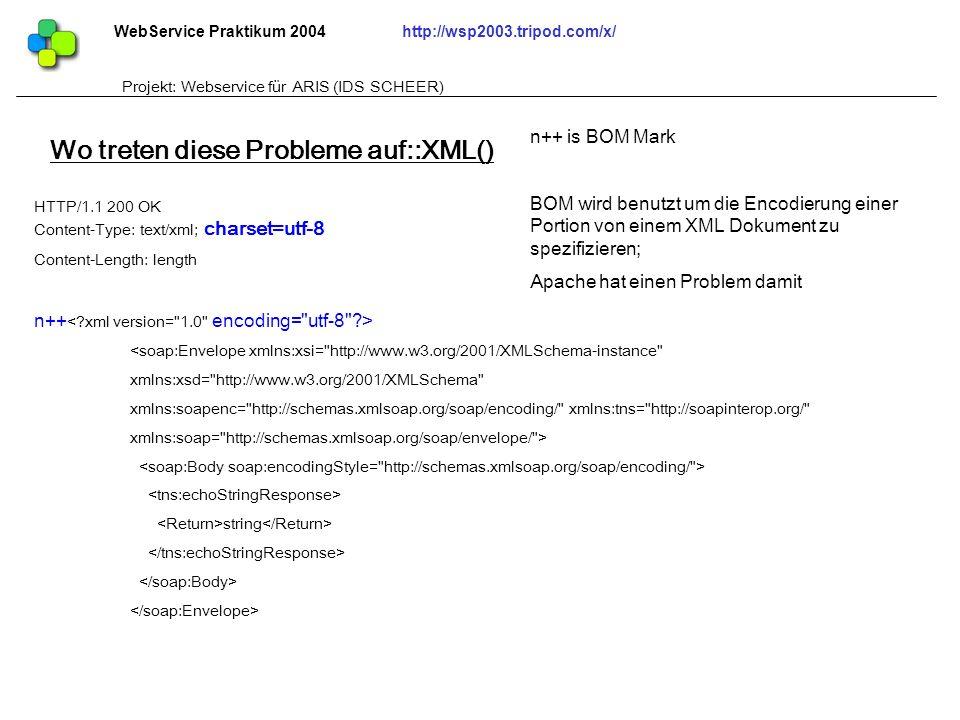 WebService Praktikum 2004http://wsp2003.tripod.com/x/ Projekt: Webservice für ARIS (IDS SCHEER) HTTP/1.1 200 OK Content-Type: text/xml; charset=utf-8