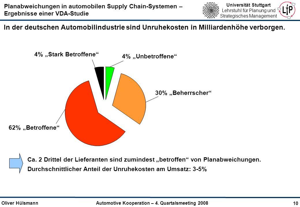 Planabweichungen in automobilen Supply Chain-Systemen – Ergebnisse einer VDA-Studie Oliver Hülsmann Automotive Kooperation – 4.