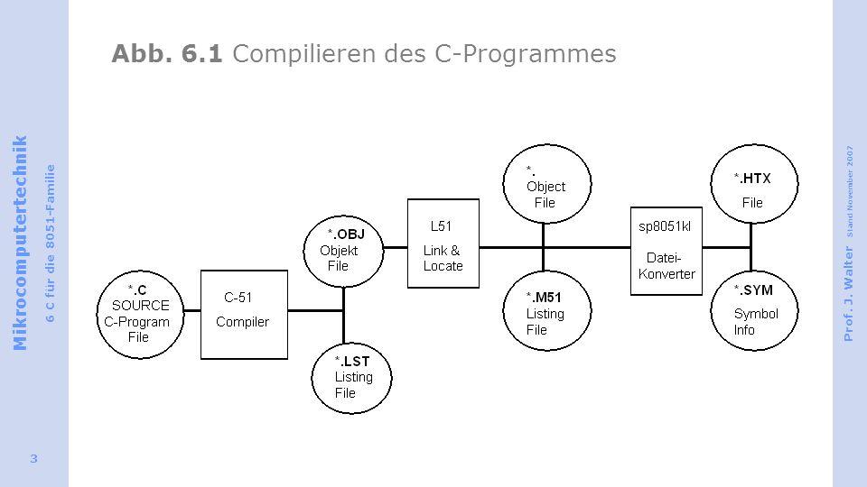 Mikrocomputertechnik 6 C für die 8051-Familie Prof. J. Walter Stand November 2007 3 Abb. 6.1 Compilieren des C-Programmes