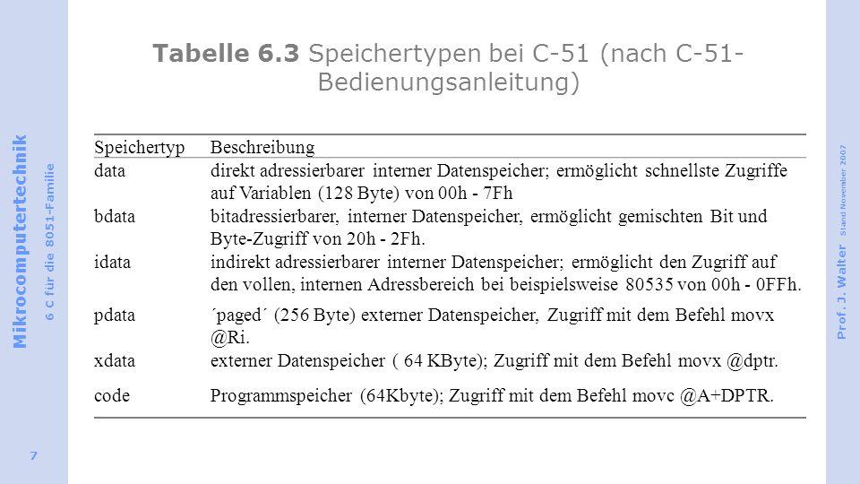 Mikrocomputertechnik 6 C für die 8051-Familie Prof. J. Walter Stand November 2007 7 Tabelle 6.3 Speichertypen bei C-51 (nach C-51- Bedienungsanleitung