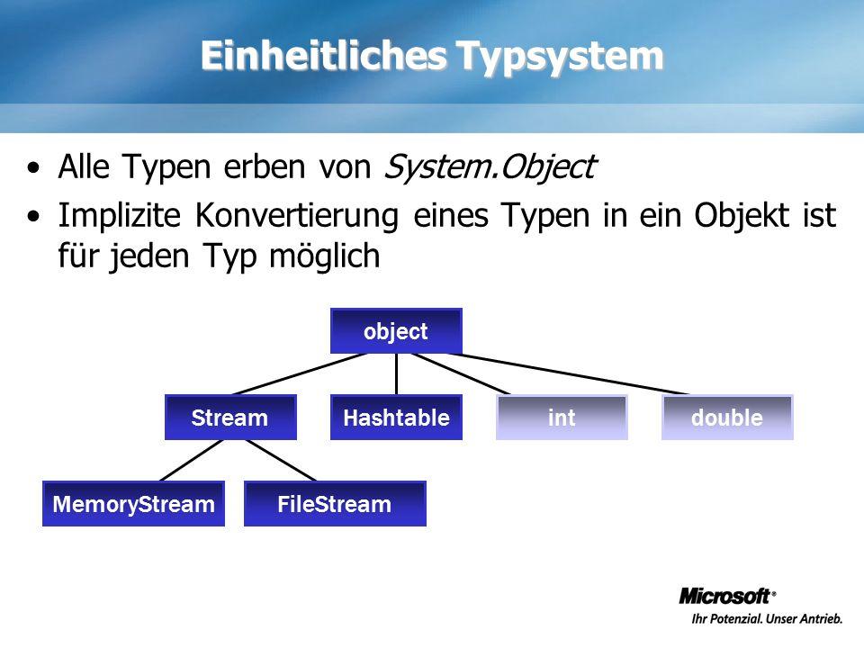 Einheitliches Typsystem Alle Typen erben von System.Object Implizite Konvertierung eines Typen in ein Objekt ist für jeden Typ möglich Stream MemorySt