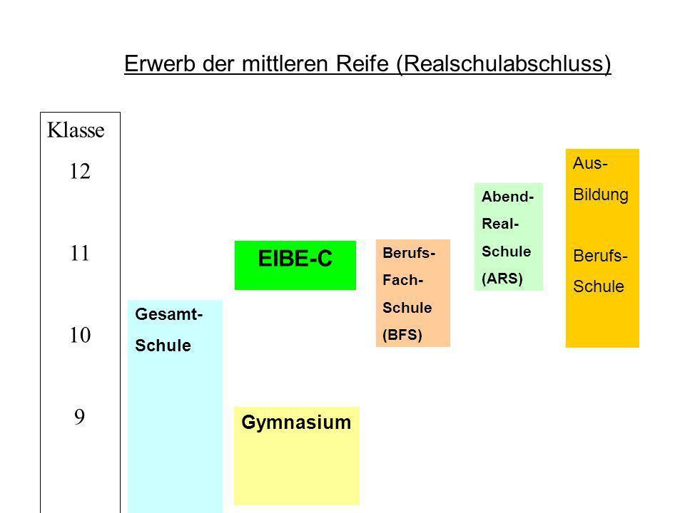 Klasse 12 11 10 9 Gesamt- Schule Gymnasium Berufs- Fach- Schule (BFS) EIBE-C Abend- Real- Schule (ARS) Erwerb der mittleren Reife (Realschulabschluss)