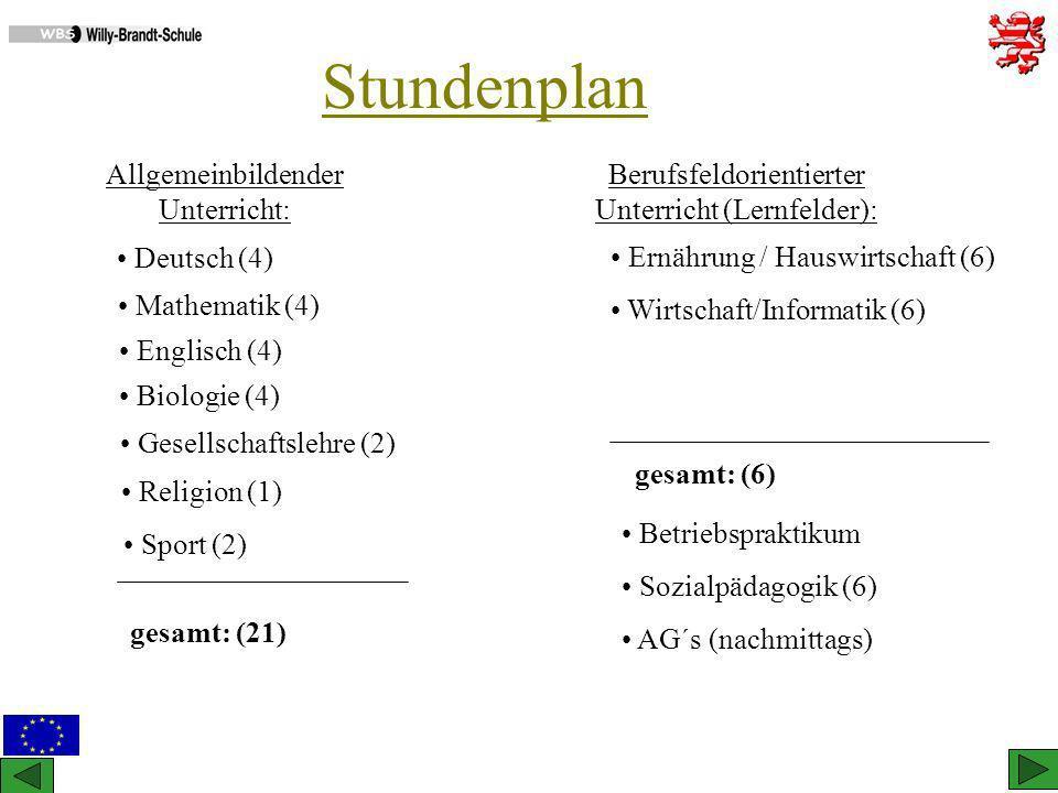 Stundenplan Allgemeinbildender Unterricht: Deutsch (4) Mathematik (4) Englisch (4) Biologie (4) Gesellschaftslehre (2) Religion (1) gesamt: (21) Betri