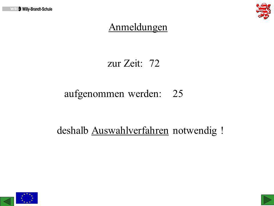 Anmeldungen zur Zeit: 72 aufgenommen werden: 25 deshalb Auswahlverfahren notwendig !