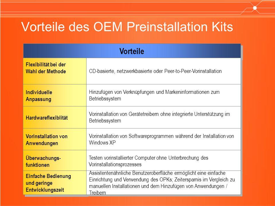 Vorteile des OEM Preinstallation Kits Vorteile Flexibilität bei der Wahl der Methode CD-basierte, netzwerkbasierte oder Peer-to-Peer-Vorinstallation I