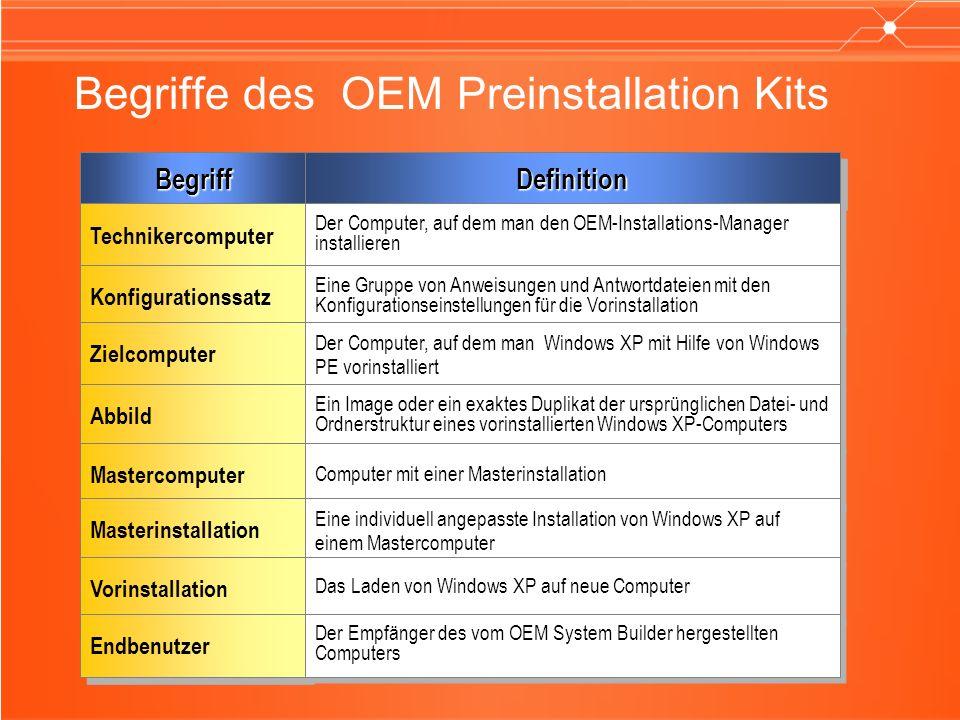 Begriffe des OEM Preinstallation KitsBegriffBegriffDefinitionDefinition Technikercomputer Der Computer, auf dem man den OEM-Installations-Manager inst