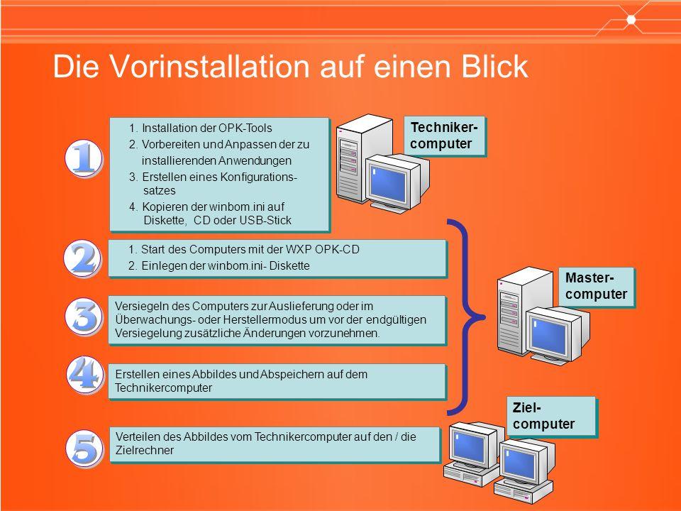 Die Vorinstallation auf einen Blick Techniker- computer 1. Installation der OPK-Tools 2. Vorbereiten und Anpassen der zu installierenden Anwendungen 3