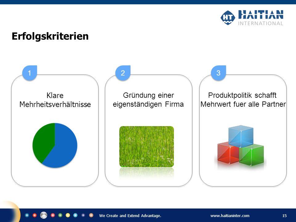 We Create and Extend Advantage.www.haitianinter.com 15 Erfolgskriterien Klare Mehrheitsverhältnisse Gründung einer eigenständigen Firma Produktpolitik