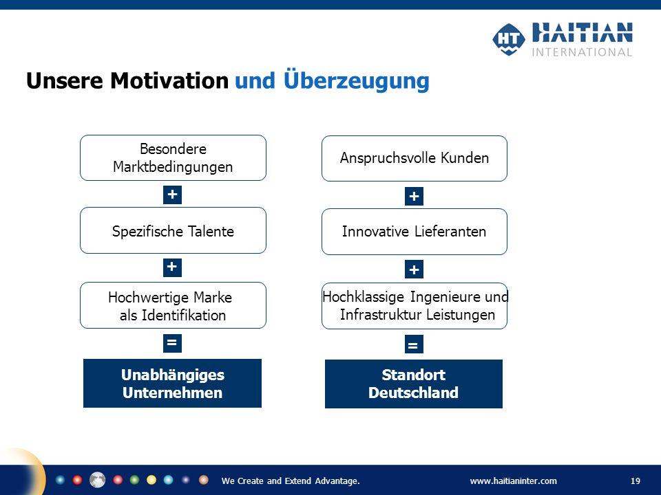 We Create and Extend Advantage.www.haitianinter.com 19 Unsere Motivation und Überzeugung Spezifische Talente Besondere Marktbedingungen Hochwertige Ma