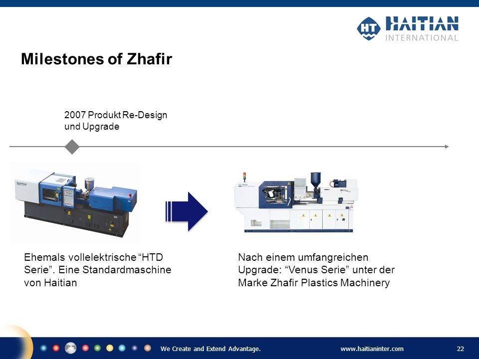 We Create and Extend Advantage.www.haitianinter.com 22 Ehemals vollelektrische HTD Serie. Eine Standardmaschine von Haitian 2007 Produkt Re-Design und