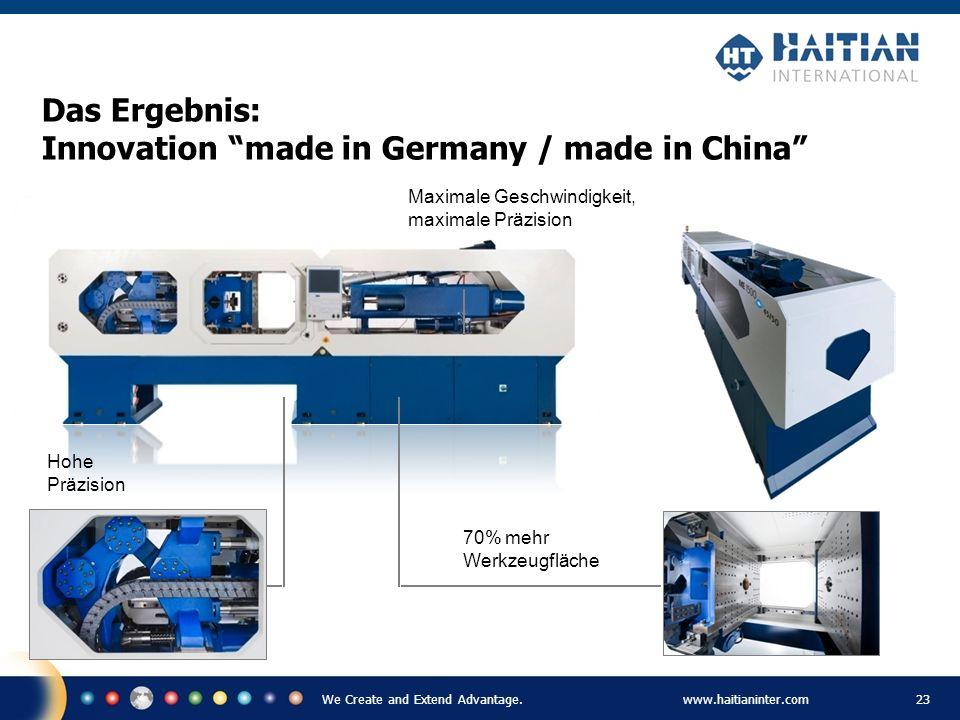 We Create and Extend Advantage.www.haitianinter.com 23 Das Ergebnis: Innovation made in Germany / made in China Hohe Präzision 70% mehr Werkzeugfläche