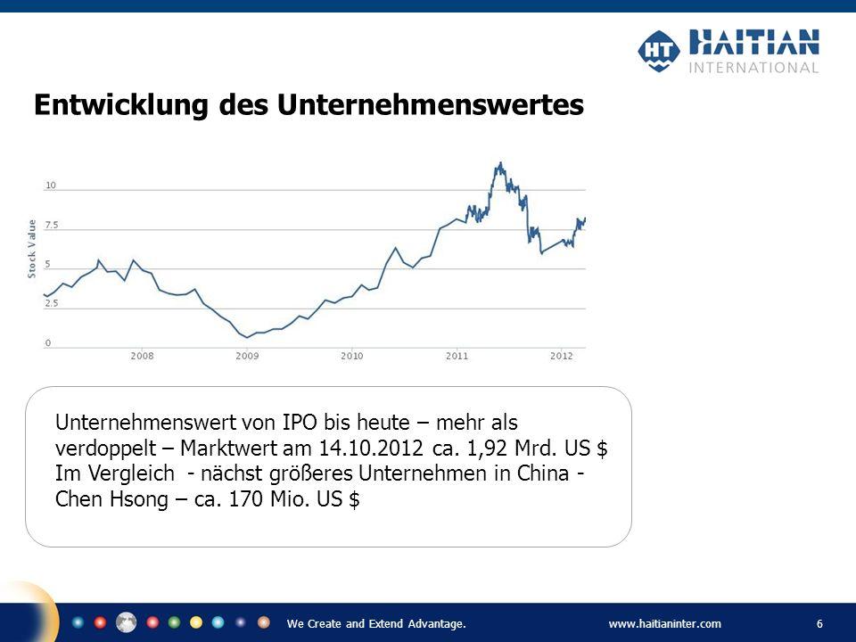 We Create and Extend Advantage.www.haitianinter.com 6 Entwicklung des Unternehmenswertes Unternehmenswert von IPO bis heute – mehr als verdoppelt – Ma