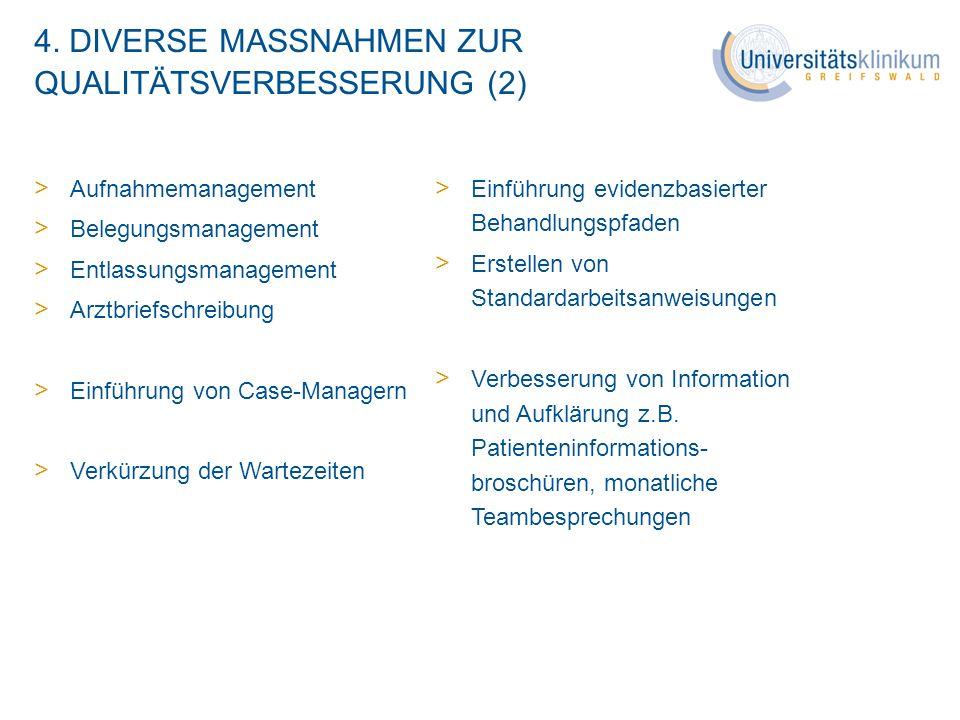 4. DIVERSE MASSNAHMEN ZUR QUALITÄTSVERBESSERUNG (2) > Aufnahmemanagement > Belegungsmanagement > Entlassungsmanagement > Arztbriefschreibung > Einführ