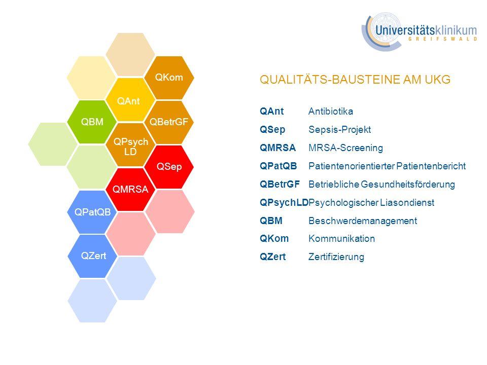 QAnt QSep QBM QPatQB QMRSA QBetrGF QPsych LD QUALITÄTS-BAUSTEINE AM UKG QAntAntibiotika QSepSepsis-Projekt QMRSAMRSA-Screening QPatQBPatientenorientie