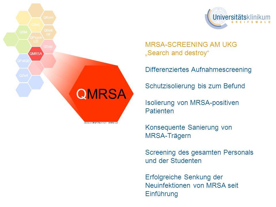 Search and destroy Differenziertes Aufnahmescreening Schutzisolierung bis zum Befund Isolierung von MRSA-positiven Patienten Konsequente Sanierung von