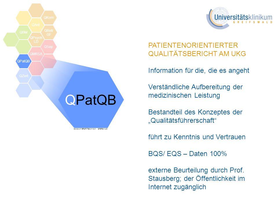 QPatQB ©2008 UNIVERSITÄTSKLINIKUM GREIFSWALD PATIENTENORIENTIERTER QUALITÄTSBERICHT AM UKG Information für die, die es angeht Verständliche Aufbereitu