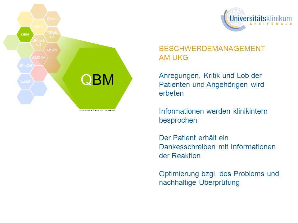 QBM ©2008 UNIVERSITÄTSKLINIKUM GREIFSWALD BESCHWERDEMANAGEMENT AM UKG Anregungen, Kritik und Lob der Patienten und Angehörigen wird erbeten Informatio