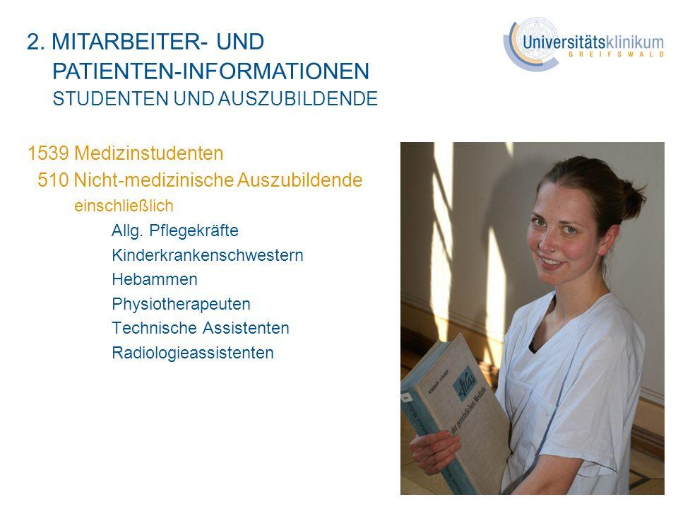 1539 Medizinstudenten 510 Nicht-medizinische Auszubildende einschließlich Allg. Pflegekräfte Kinderkrankenschwestern Hebammen Physiotherapeuten Techni
