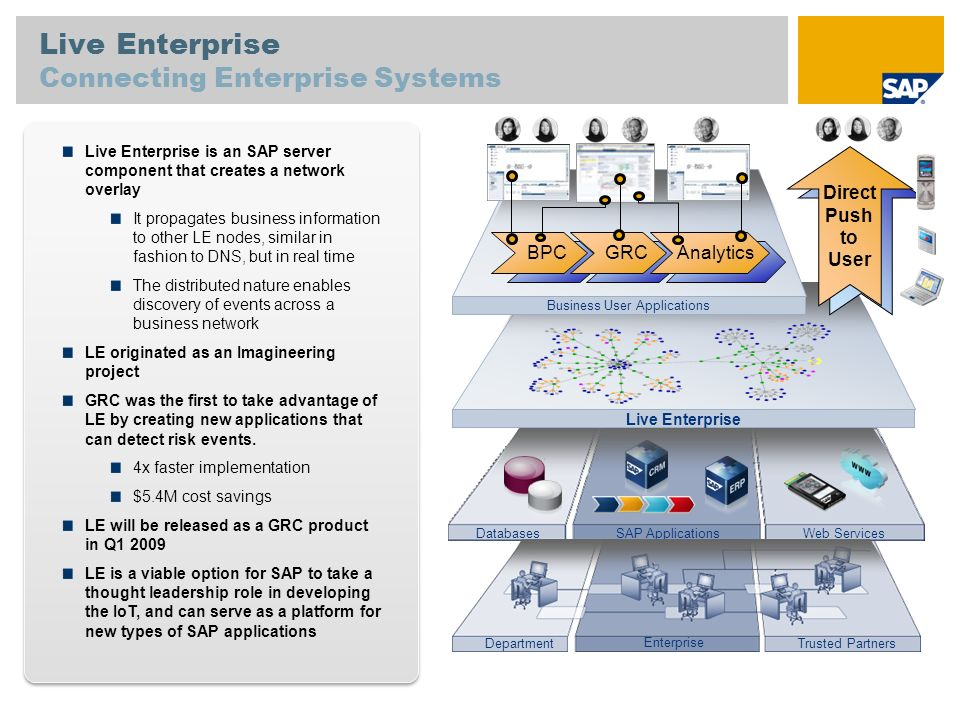 Standards Are Critical The Key to Success IOT Cloud Company ACompany B Opportunity SAP Position SAP has a large worldwide install base that contains the core business data needed for an IoT SAP has emerging technologies like Live Enterprise that can be used to build the IoT SAP application knowledge enables us to derive new apps leveraging the IoT The IOT enables discovery of events and data about objects across a business network Most companies today have poorly integrated system landscapes Companies want to track uniquely identifiable data across their business network Accessing data across company boundaries requires an agreement on common interfaces