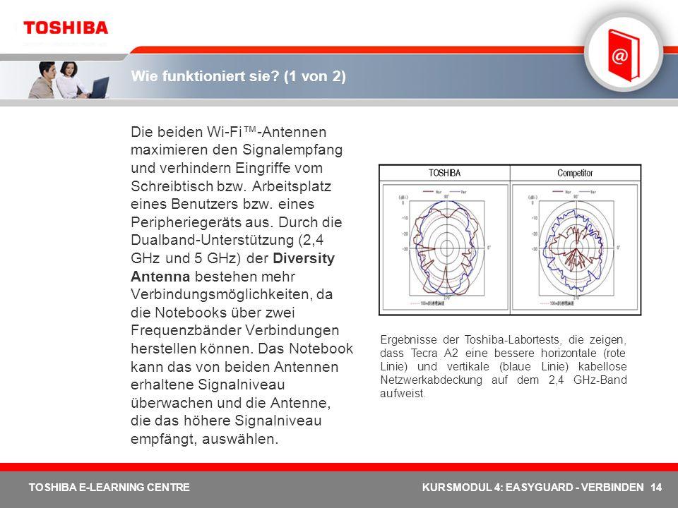 14 TOSHIBA E-LEARNING CENTREKURSMODUL 4: EASYGUARD - VERBINDEN Wie funktioniert sie? (1 von 2) Die beiden Wi-Fi-Antennen maximieren den Signalempfang