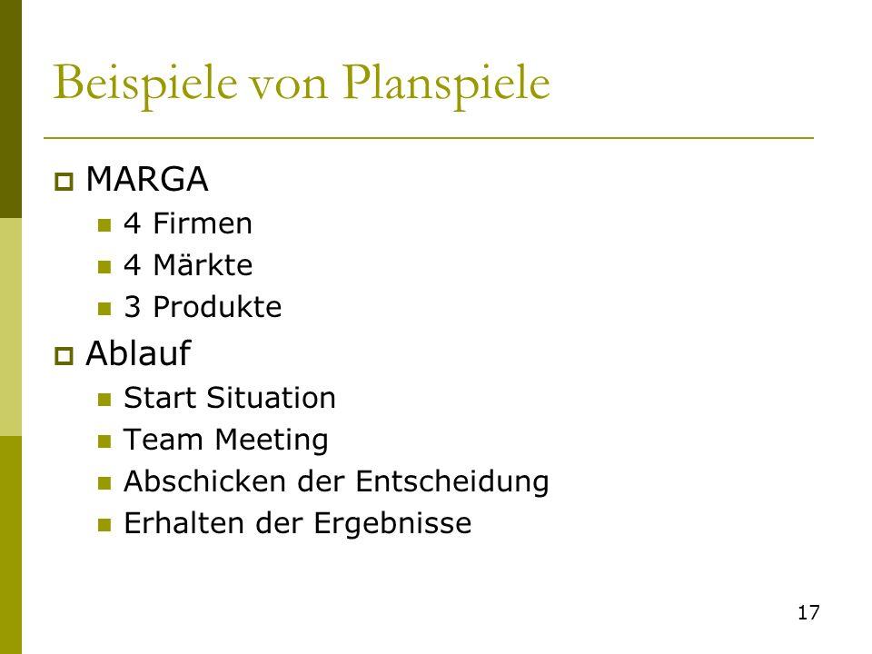 Beispiele von Planspiele MARGA 4 Firmen 4 Märkte 3 Produkte Ablauf Start Situation Team Meeting Abschicken der Entscheidung Erhalten der Ergebnisse 17