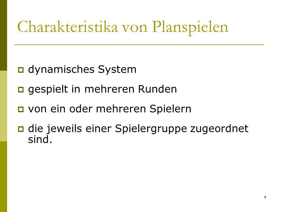 Komponenten von Planspielen Simulation eines sozialen Umfeldes Rollenspiel Regelspiel Modell Rollenspiel und Regelspiel komb iniert zu einer einzelnen Spiel- Komponente Vs 5