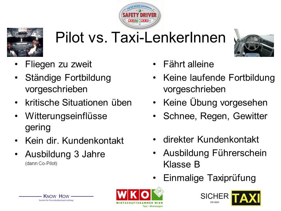Pilot vs.