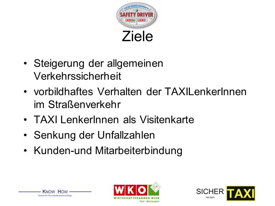 Eine Aktion der Wirtschaftskammer Wien...alle Kräfte zu mobilisieren, um die Sicherheit auf Europas Straßen zu erhöhen.