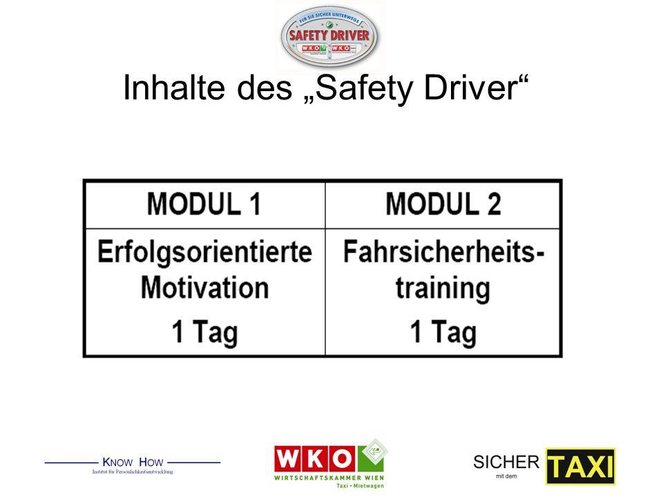 Inhalte des Safety Driver