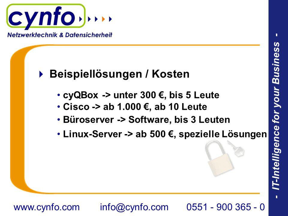 - IT-Intelligence for your Business - Beispiellösungen / Kosten cyQBox -> unter 300, bis 5 Leute Cisco -> ab 1.000, ab 10 Leute Büroserver -> Software