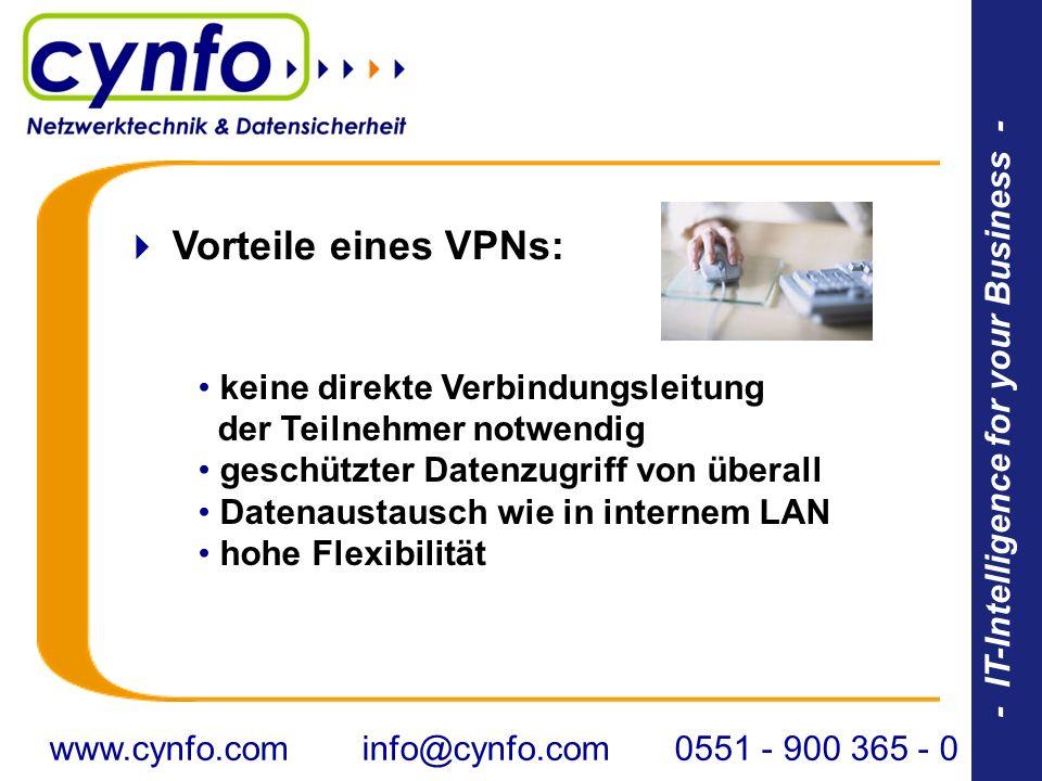 - IT-Intelligence for your Business - Vorteile eines VPNs: keine direkte Verbindungsleitung der Teilnehmer notwendig geschützter Datenzugriff von über