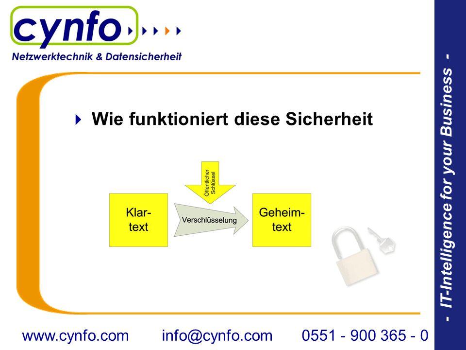 - IT-Intelligence for your Business - Wie funktioniert diese Sicherheit www.cynfo.cominfo@cynfo.com0551 - 900 365 - 0