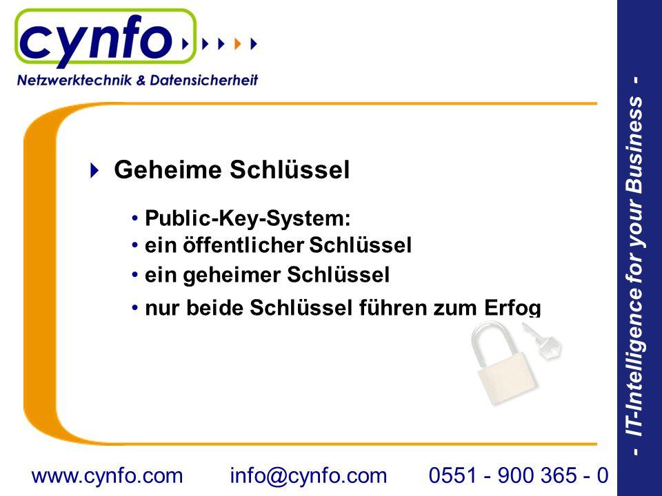 - IT-Intelligence for your Business - Geheime Schlüssel Public-Key-System: ein öffentlicher Schlüssel ein geheimer Schlüssel nur beide Schlüssel führe