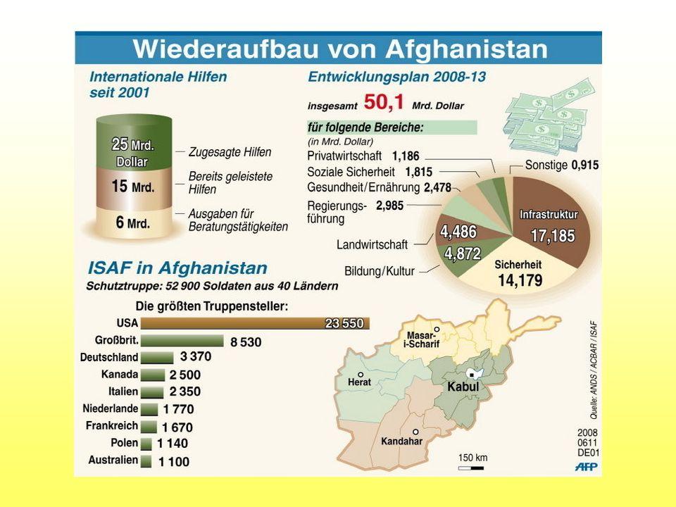 Deutscher Einsatz 3.730 Truppen in Afghanistan 200 Eingreiftruppe im Norden 100 Soldaten der Spezialkräfte Die Operation Enduring Freedom in anderen Regionen