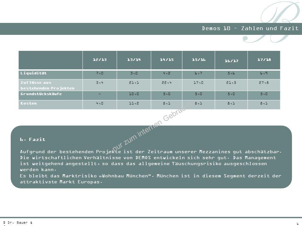 6 Demos 10 – Zahlen und Fazit © Dr. Bauer & Co. 12/1313/1414/1515/16 16/17 17/18 Liquidität7,03,04,26,75,66,9 Zuflüsse aus bestehenden Projekten 3,421