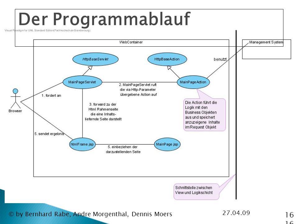 27.04.09 © by Bernhard Rabe, Andre Morgenthal, Dennis Moers xxx-blog.org Der Programmablauf 16