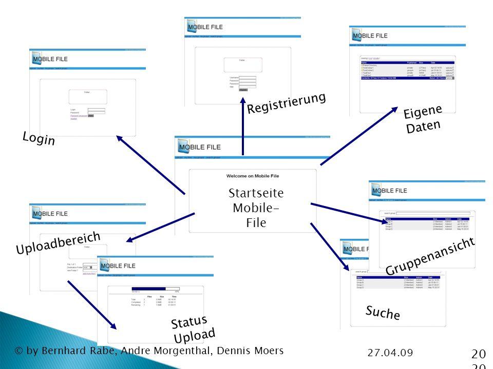 27.04.09 © by Bernhard Rabe, Andre Morgenthal, Dennis Moers Login Registrierung Eigene Daten Gruppenansicht Uploadbereich Status Upload Startseite Mobile- File Suche 20